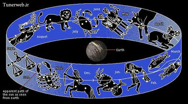 زمان هجری شمسی شدن تاریخ ایران