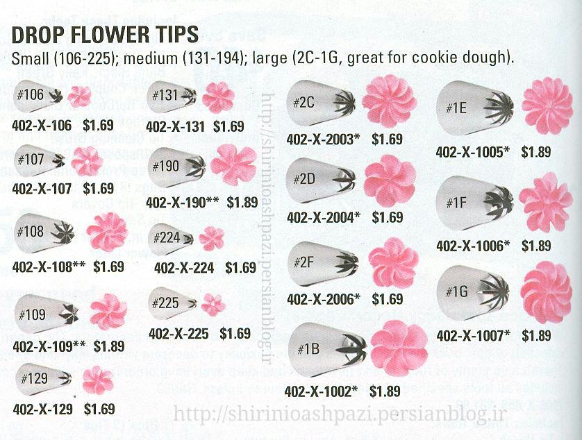 [عکس: dropflowertip_jpg_001.jpg]