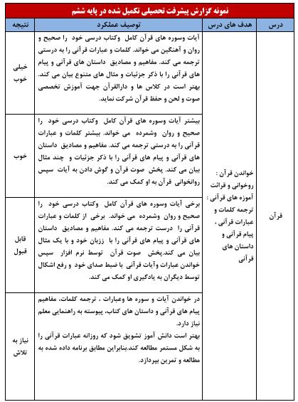 دانلود نمون برگ الف تکمیل شده ی گزارش پشرفت تحصیلی
