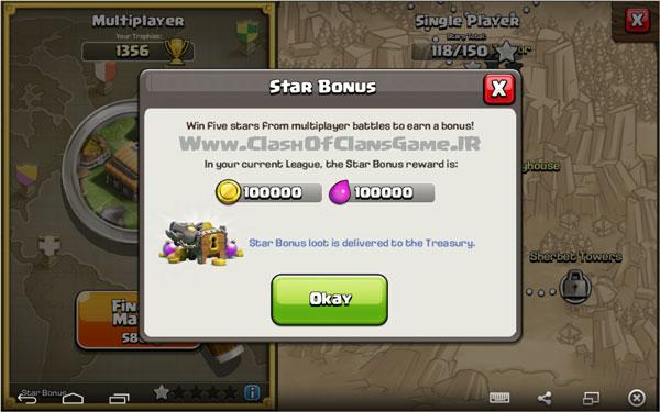 جزئیات Star Bonus روزانه