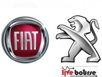 اعلام قیمت ۳ خودروی جدید پژو در ایران/ فیات هم میآید