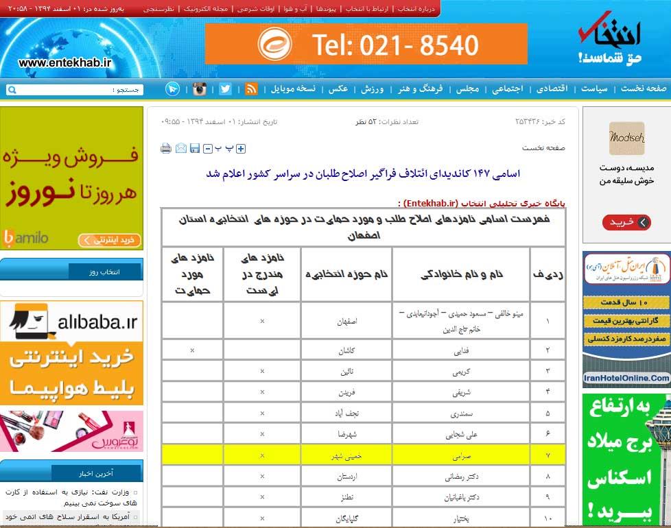 انتخابات مجلس شورای اسلامی خمینی شهر