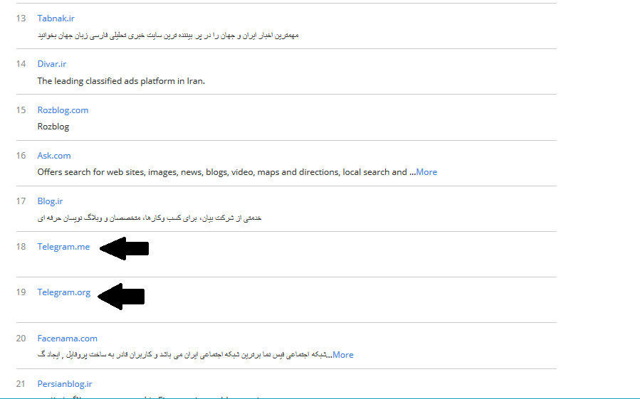 سایت تلگرام