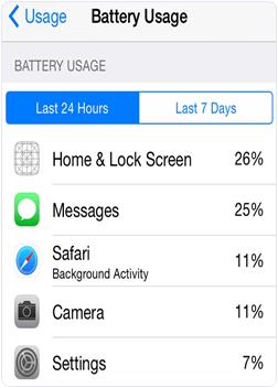 آموزش آیفون,افزایش شارژ آیفون,افزایش عمر باتری آیفون,افزایش عمر باتری اندروید,ترفند افزایش شارژ اندروید,ترفندهای آیفون,راه های افزایش طول عمر باتری موبایل ایفون