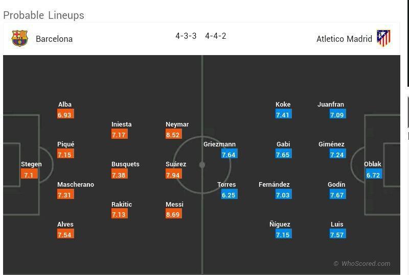 نتیجه بارسلونا اتلتیکومادرید لیگ قهرمانان