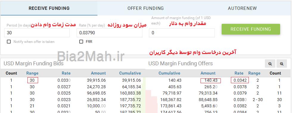 http://s7.picofile.com/file/8247784792/margin_founding_bitfinex_Bia2Mah_ir_.png