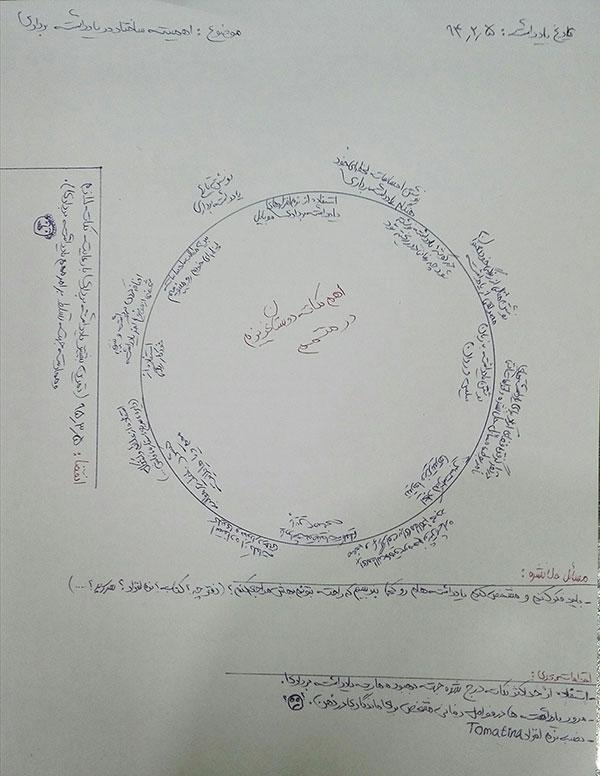 اهمیت ساختار در یادداشت برداری