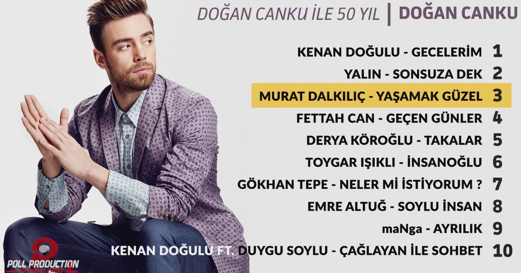 دانلود آهنگ ترکی استانبولی 2016