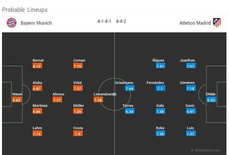 بایرن مونیخ اتلتیکو مادرید سهشنبه 14 اردیبهشت 95