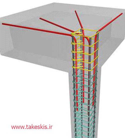 نکات اجرای سازه های بتنی،سازه بتنی،تیر و ستون،اجرای سازه بتنی،ساختمان بتنی
