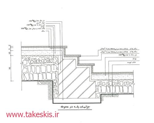 دانلود جزییات ساختمان،دانلود دتایل های ساختمانی،دیتیل،جزییات،عناصر و جزییات