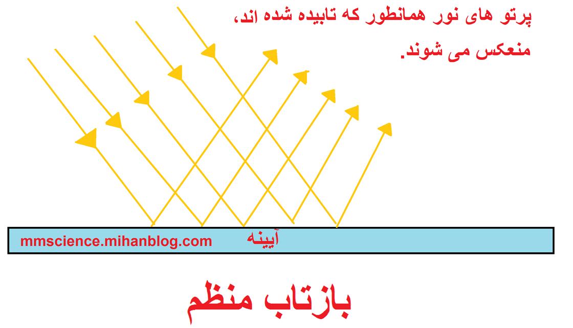 http://s7.picofile.com/file/8250992692/lkjhgf.png