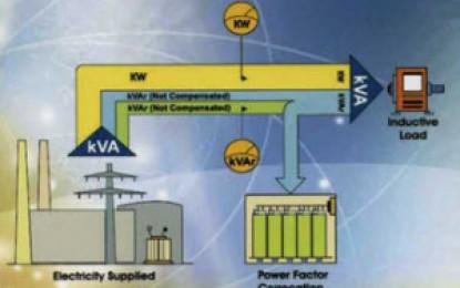 دانلود مقاله طراحی اصلاح ضریب قدرت شبکه های برق