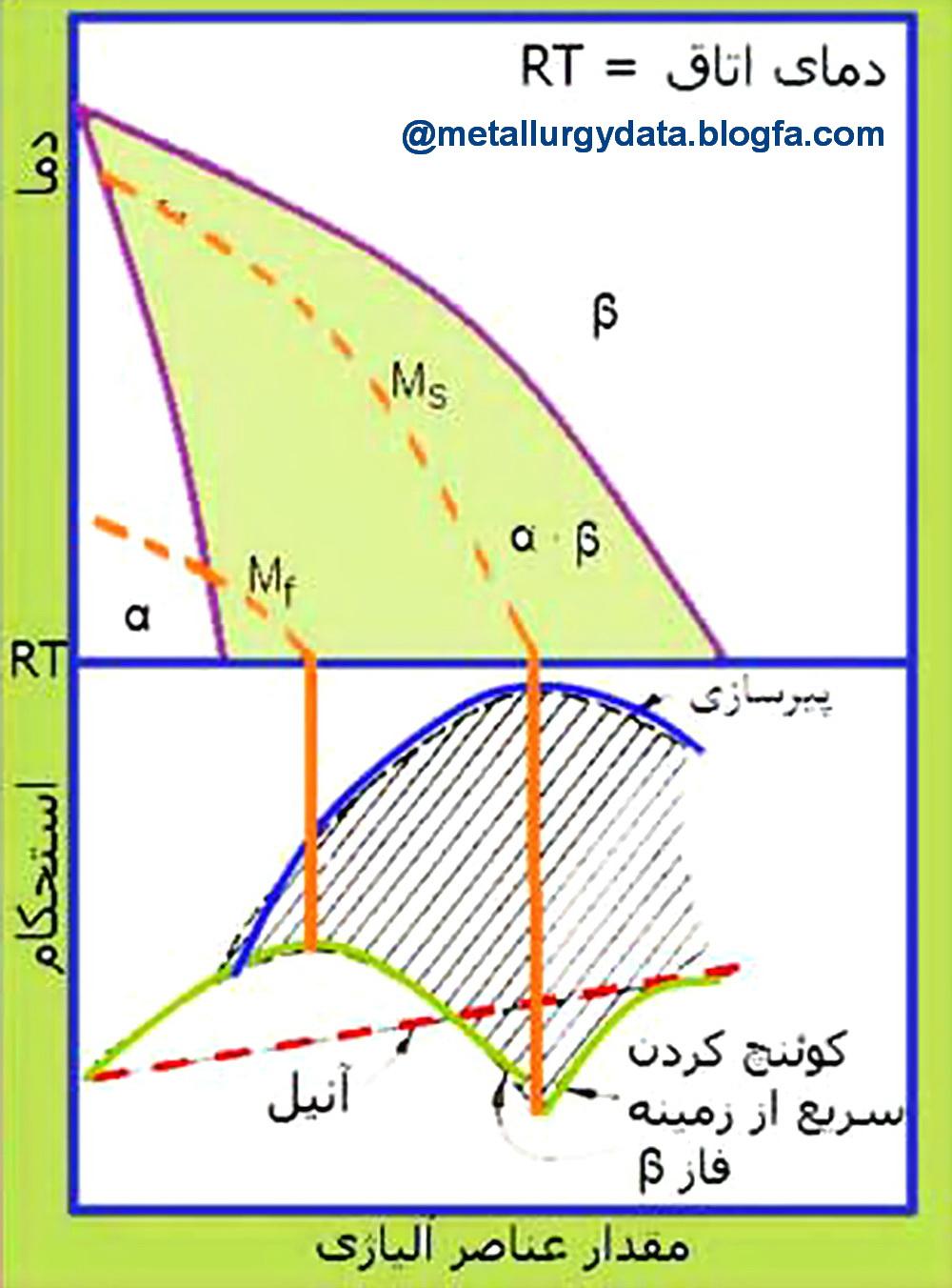 http://s7.picofile.com/file/8251740050/%D8%B9%D9%85%D9%84%DB%8C%D8%A7%D8%AA_%D8%AD%D8%B1%D8%A7%D8%B1%D8%AA%DB%8C_%D8%AA%DB%8C%D8%AA%D8%A7%D9%86%DB%8C%D9%88%D9%85.jpg