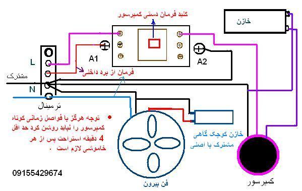 عیب یابی کولر گازی های اسپلیت - الکترونیک پیام