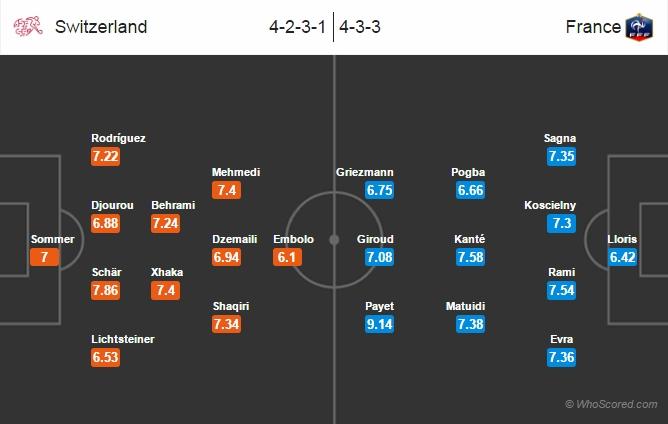 نتیجه بازی فرانسه سوئیس 30 خرداد 95 یورو 2016 خلاصه و گلها دیشب