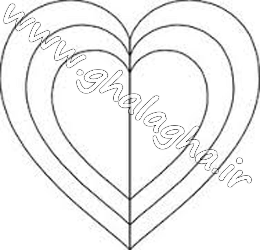 الگوی کوسن قلبی در ابعاد مختلف