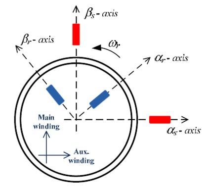 دانلود شبیه سازی موتور القایی دو فاز با مدل دینامیکی