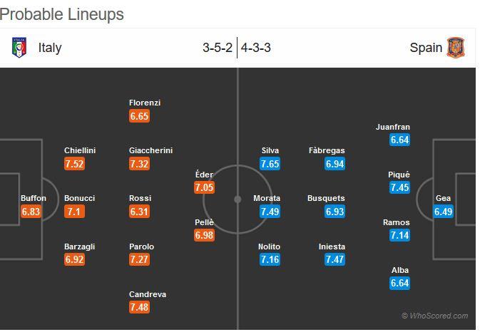 نتیجه بازی اسپانیا و ایتالیا 7 تیر 95 یورو 2016 خلاصه و گلها