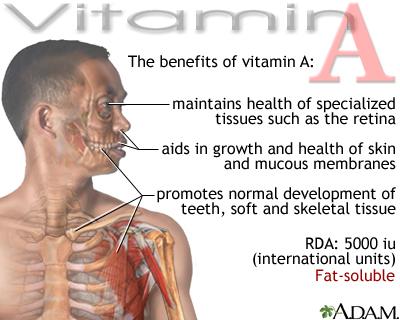 فواید مصرف ویتامین A