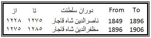 qajar_reign