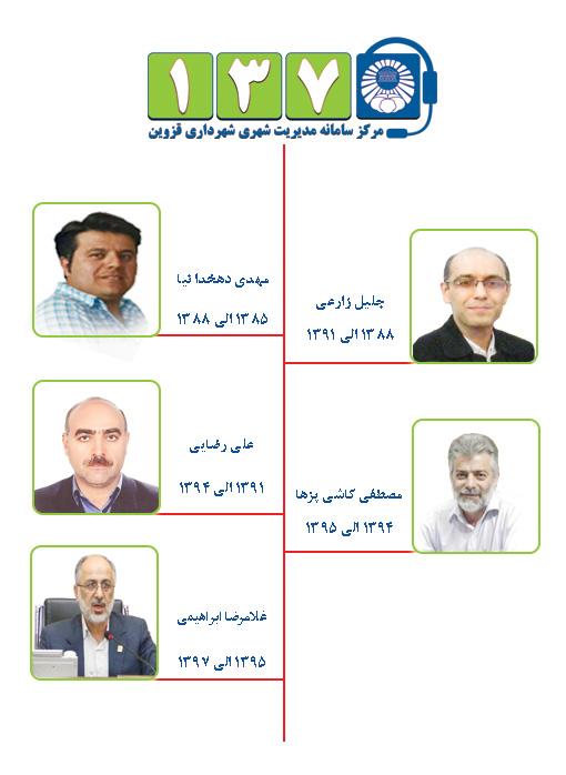 مدیران سابق 137 قزوین