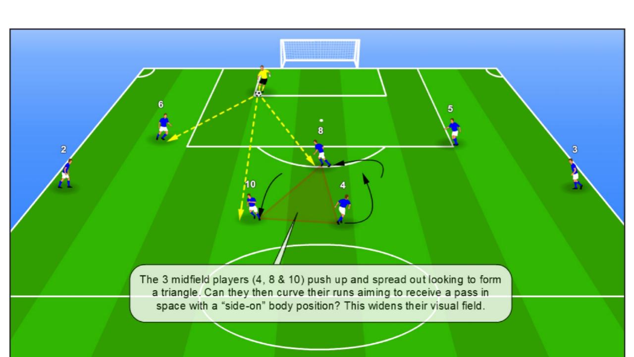 آموزش سیستم های فوتبال (بازیسازی از عقب زمین در سیستم 3-3-4) مدرسه فوتبال درفک