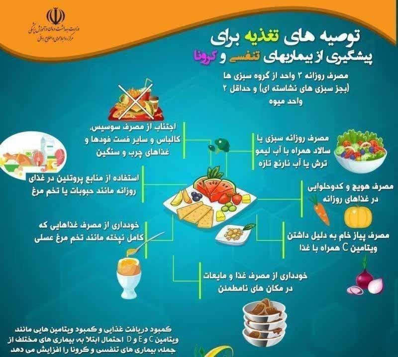 توصیه های تغذیه وزارت بهداشت برای پیشگیری از کروناویروس