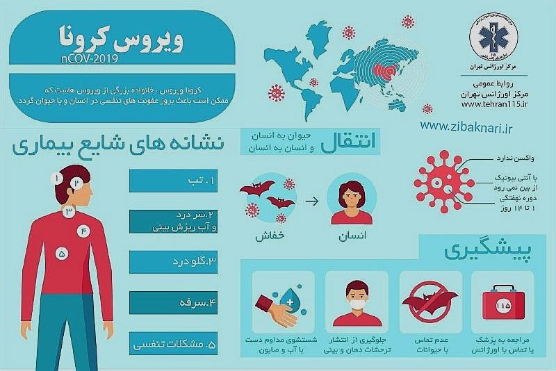 پیام تسلیت دکتر لاریجانی در پی در گذشت نماینده مردم آستانه اشرفیه
